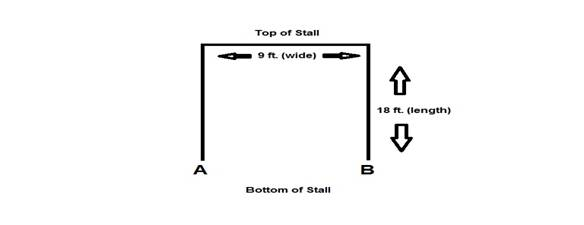 parking stall dimensions
